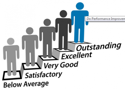 Tips On How To Improve Employee Performance