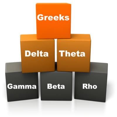 Understanding Options Greeks – An Introduction